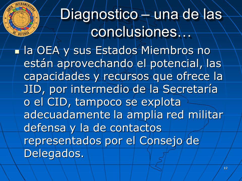 Diagnostico – una de las conclusiones… la OEA y sus Estados Miembros no están aprovechando el potencial, las capacidades y recursos que ofrece la JID,