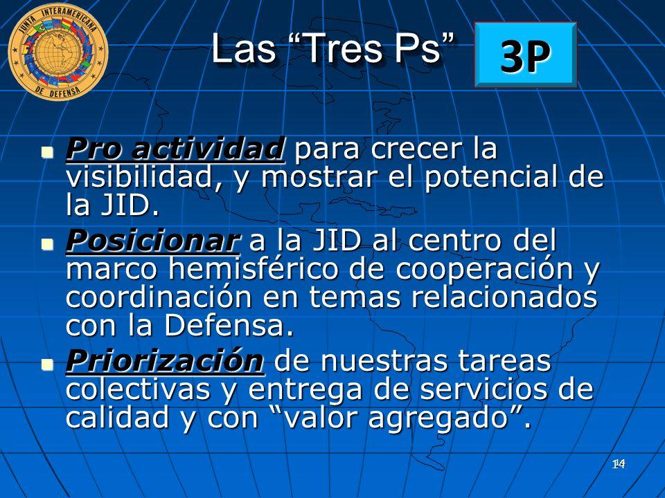 14 3P Las Tres Ps Pro actividad para crecer la visibilidad, y mostrar el potencial de la JID. Pro actividad para crecer la visibilidad, y mostrar el p