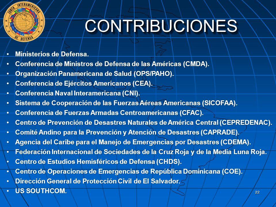 CONTRIBUCIONESCONTRIBUCIONES Ministerios de Defensa.Ministerios de Defensa. Conferencia de Ministros de Defensa de las Américas (CMDA).Conferencia de