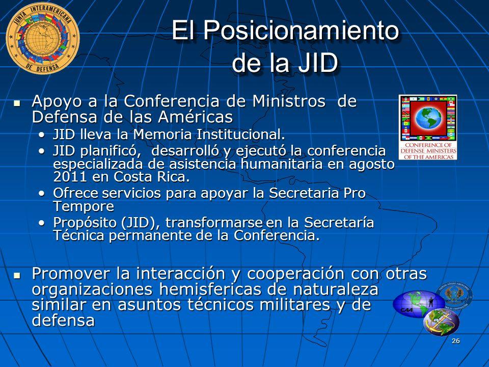 El Posicionamiento de la JID Apoyo a la Conferencia de Ministros de Defensa de las Américas Apoyo a la Conferencia de Ministros de Defensa de las Amér