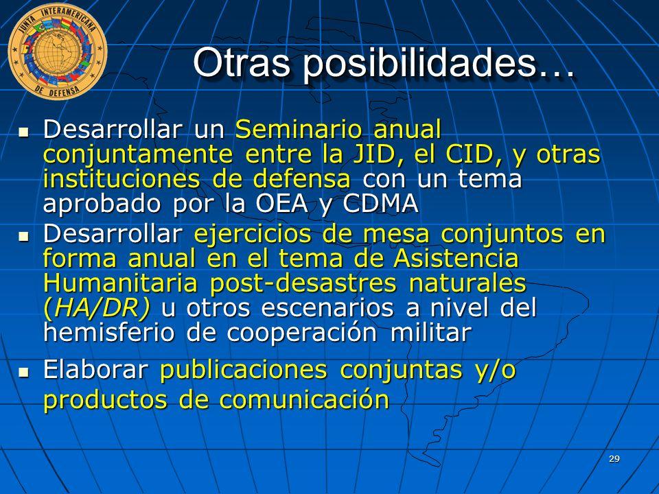 Otras posibilidades… Desarrollar un Seminario anual conjuntamente entre la JID, el CID, y otras instituciones de defensa con un tema aprobado por la O