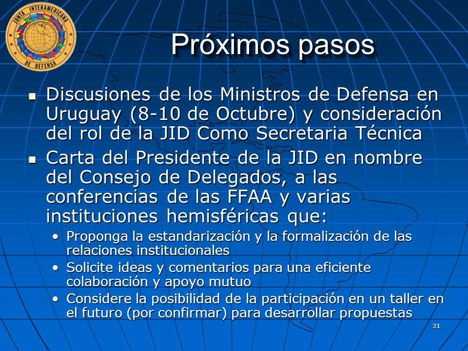 Próximos pasos Discusiones de los Ministros de Defensa en Uruguay (8-10 de Octubre) y consideración del rol de la JID Como Secretaria Técnica Discusio