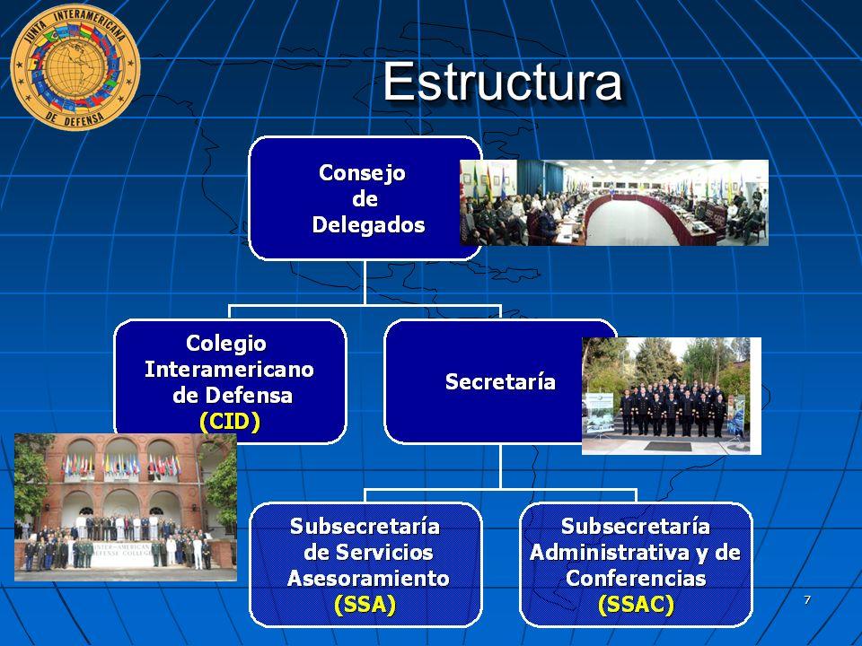 EstructuraEstructura 7