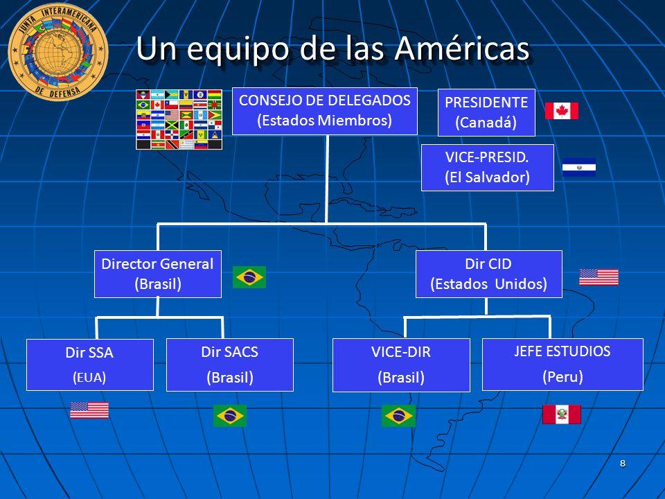 CONSEJO DE DELEGADOS (Estados Miembros) PRESIDENTE (Canadá) Director General (Brasil) Dir CID (Estados Unidos) Dir SSA (EUA) VICE-DIR (Brasil) JEFE ES