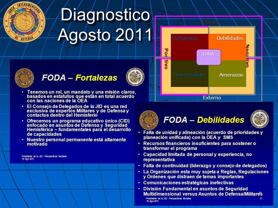 Diagnostico Agosto 2011 Externo Interno Positivo Negativo FortalezasDebilidades AmenazasOportunidades FODA 9