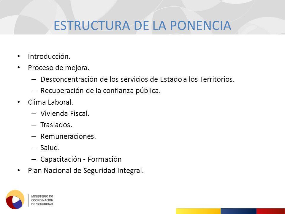 ESTRUCTURA DE LA PONENCIA Introducción. Proceso de mejora.