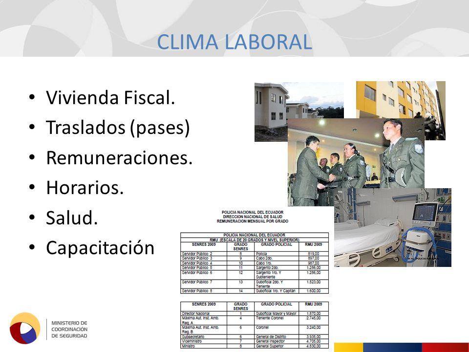 CLIMA LABORAL Vivienda Fiscal. Traslados (pases) Remuneraciones. Horarios. Salud. Capacitación