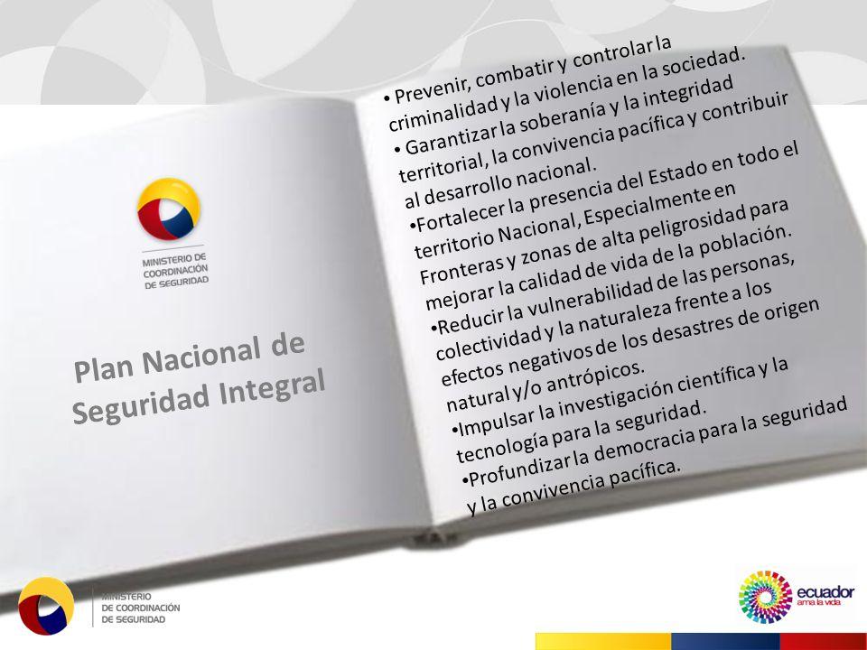 Soberanía Nacional e integridad territorial.Integración Latinoamericana.