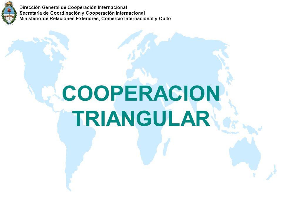COOPERACION TRIANGULAR Dirección General de Cooperación Internacional Secretaría de Coordinación y Cooperación Internacional Ministerio de Relaciones