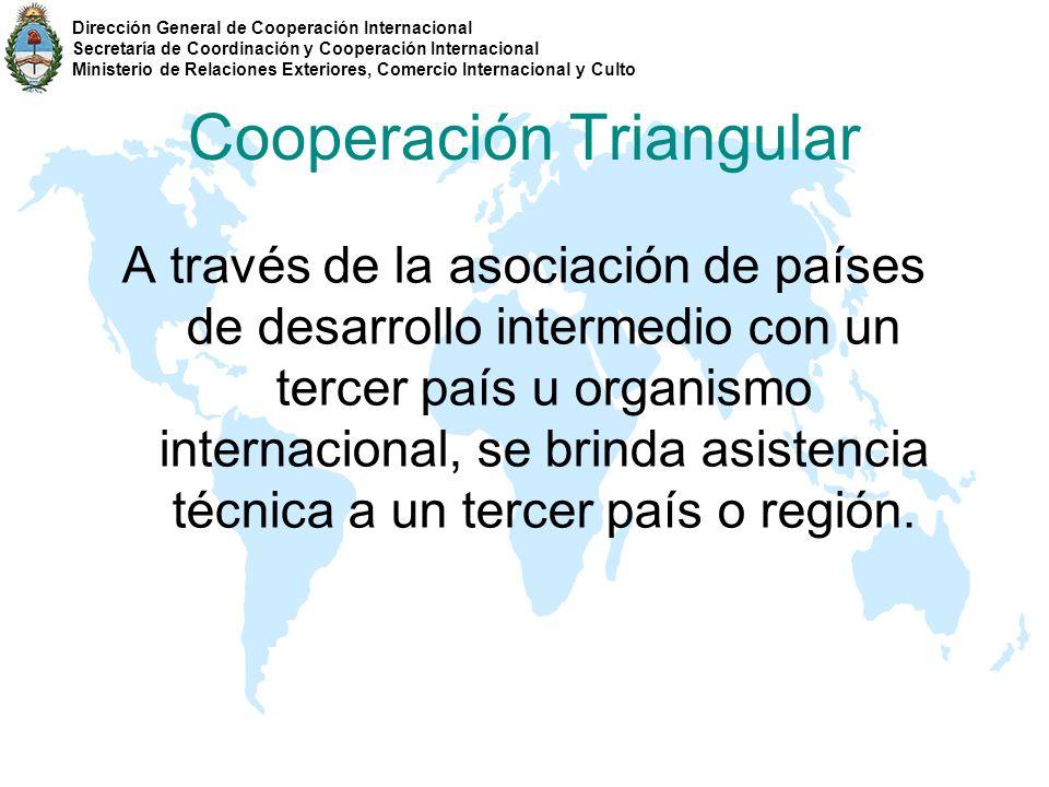 Cooperación Triangular A través de la asociación de países de desarrollo intermedio con un tercer país u organismo internacional, se brinda asistencia