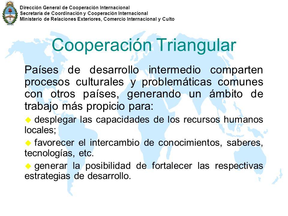 Cooperación Triangular Países de desarrollo intermedio comparten procesos culturales y problemáticas comunes con otros países, generando un ámbito de
