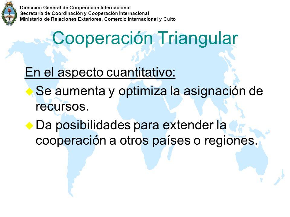 Cooperación Triangular En el aspecto cuantitativo: u Se aumenta y optimiza la asignación de recursos. u Da posibilidades para extender la cooperación