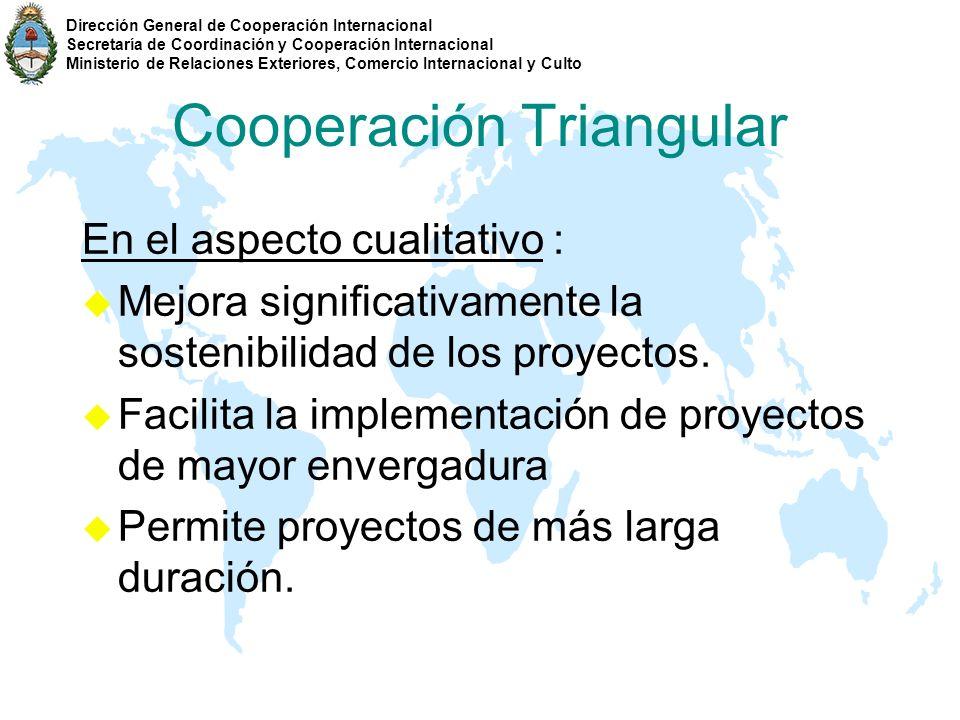 Cooperación Triangular En el aspecto cualitativo : u Mejora significativamente la sostenibilidad de los proyectos. u Facilita la implementación de pro