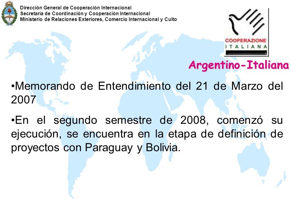 Argentino-Italiana Memorando de Entendimiento del 21 de Marzo del 2007 En el segundo semestre de 2008, comenzó su ejecución, se encuentra en la etapa