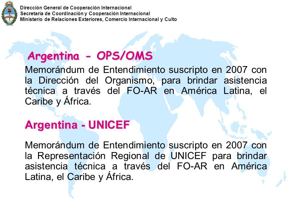 Argentina - OPS/OMS Memorándum de Entendimiento suscripto en 2007 con la Dirección del Organismo, para brindar asistencia técnica a través del FO-AR e