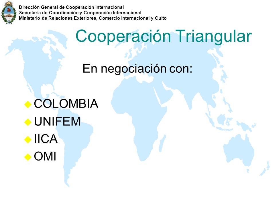 Cooperación Triangular En negociación con: u COLOMBIA u UNIFEM u IICA u OMI Dirección General de Cooperación Internacional Secretaría de Coordinación