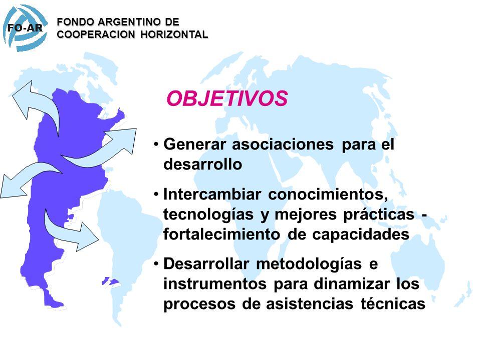 OBJETIVOS FONDO ARGENTINO DE COOPERACION HORIZONTAL Generar asociaciones para el desarrollo Intercambiar conocimientos, tecnologías y mejores práctica