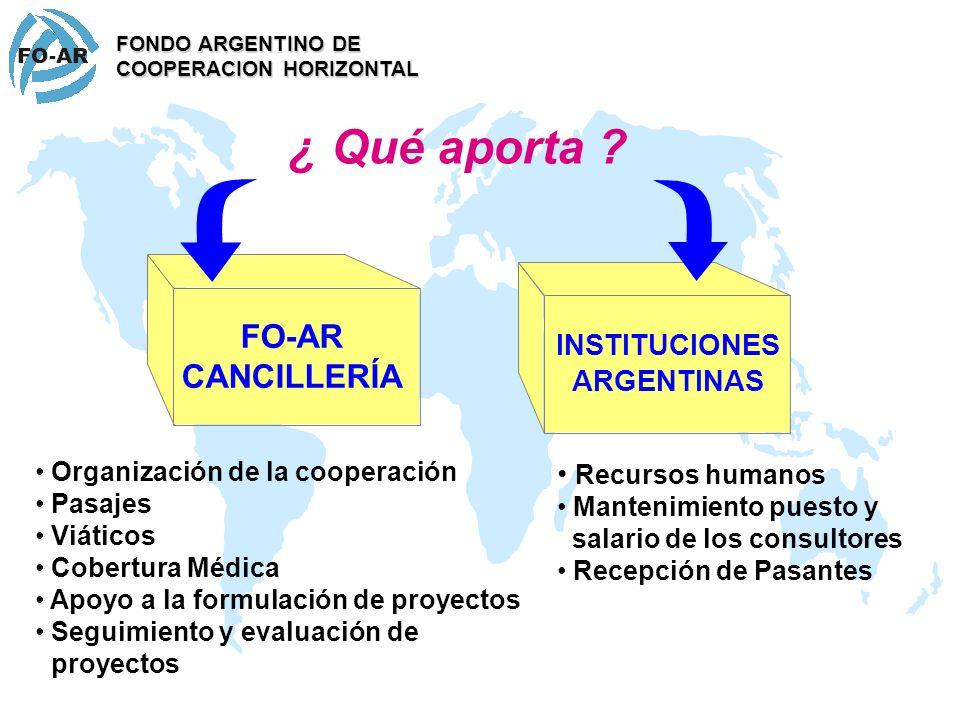 ¿ Qué aporta ? Organización de la cooperación Pasajes Viáticos Cobertura Médica Apoyo a la formulación de proyectos Seguimiento y evaluación de..proye