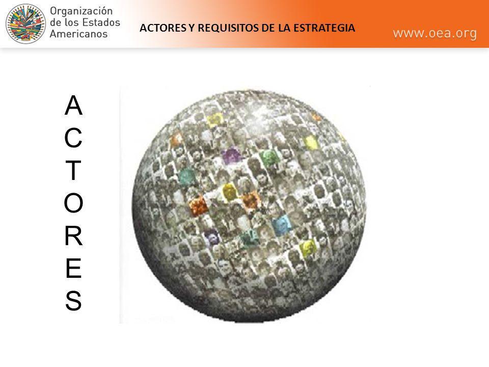 ACTORES Y REQUISITOS DE LA ESTRATEGIA ACTORESACTORES