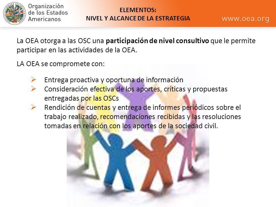 ELEMENTOS: NIVEL Y ALCANCE DE LA ESTRATEGIA Registry of Civil Society Organizations within the Organization of American States (OAS) The following is
