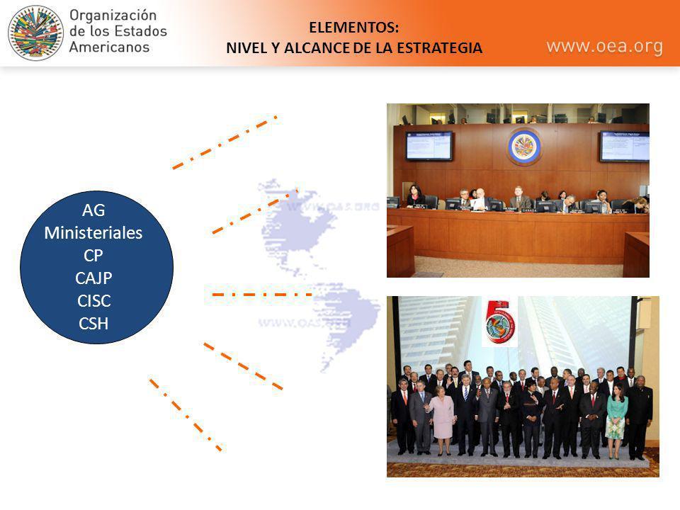 ELEMENTOS: NIVEL Y ALCANCE DE LA ESTRATEGIA AG Ministeriales CP CAJP CISC CSH