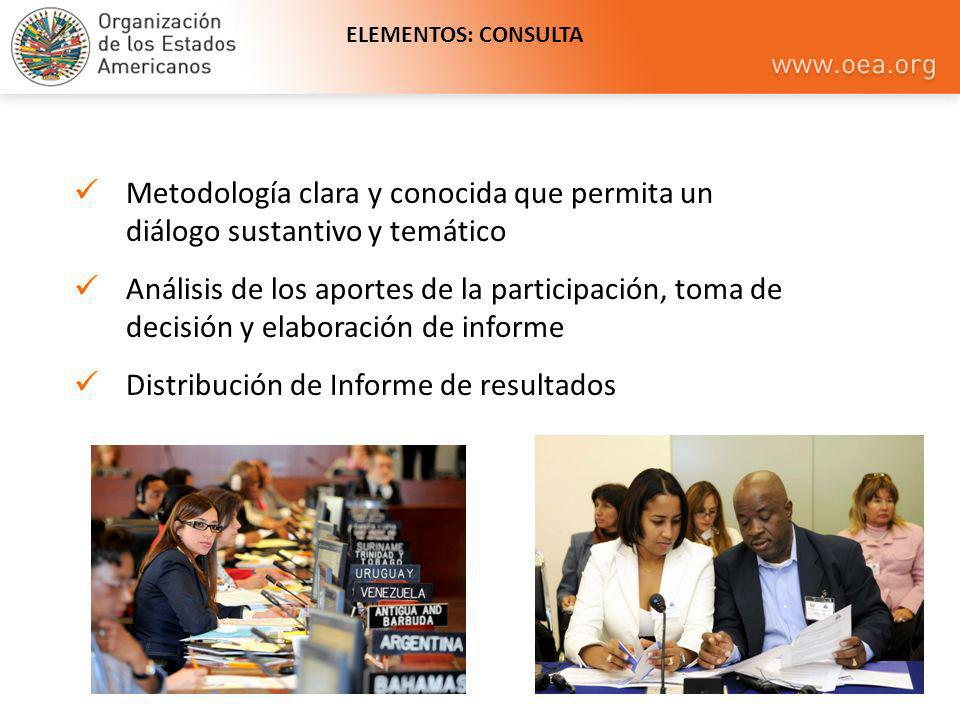 ELEMENTOS: CONSULTA Registry of Civil Society Organizations within the Organization of American States (OAS) The following is a register of all civil