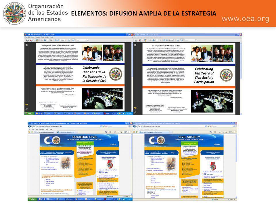 ELEMENTOS: DIFUSION AMPLIA DE LA ESTRATEGIA Registry of Civil Society Organizations within the Organization of American States (OAS) The following is