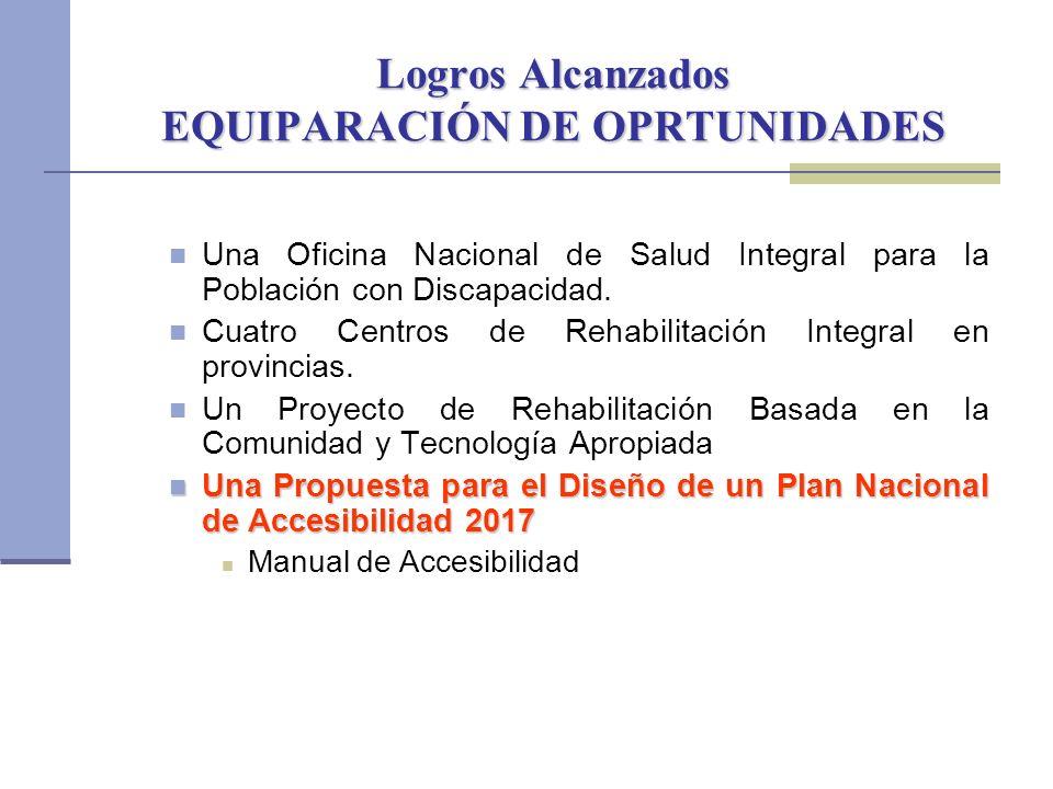 Logros Alcanzados EQUIPARACIÓN DE OPRTUNIDADES Una Oficina Nacional de Salud Integral para la Población con Discapacidad. Cuatro Centros de Rehabilita