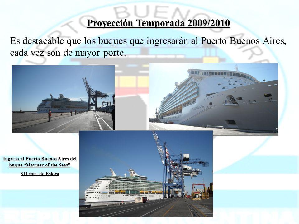 Proyección Temporada 2009/2010 Es destacable que los buques que ingresarán al Puerto Buenos Aires, cada vez son de mayor porte. Ingreso al Puerto Buen
