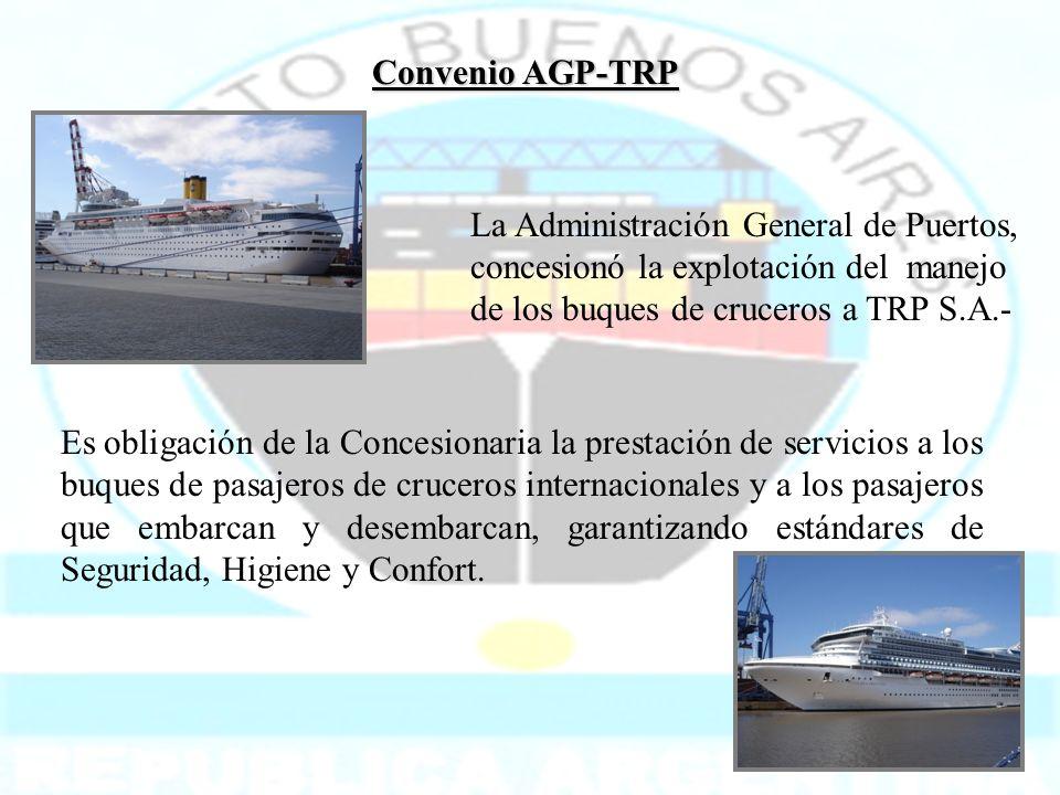 Convenio AGP-TRP La Administración General de Puertos, concesionó la explotación del manejo de los buques de cruceros a TRP S.A.- Es obligación de la