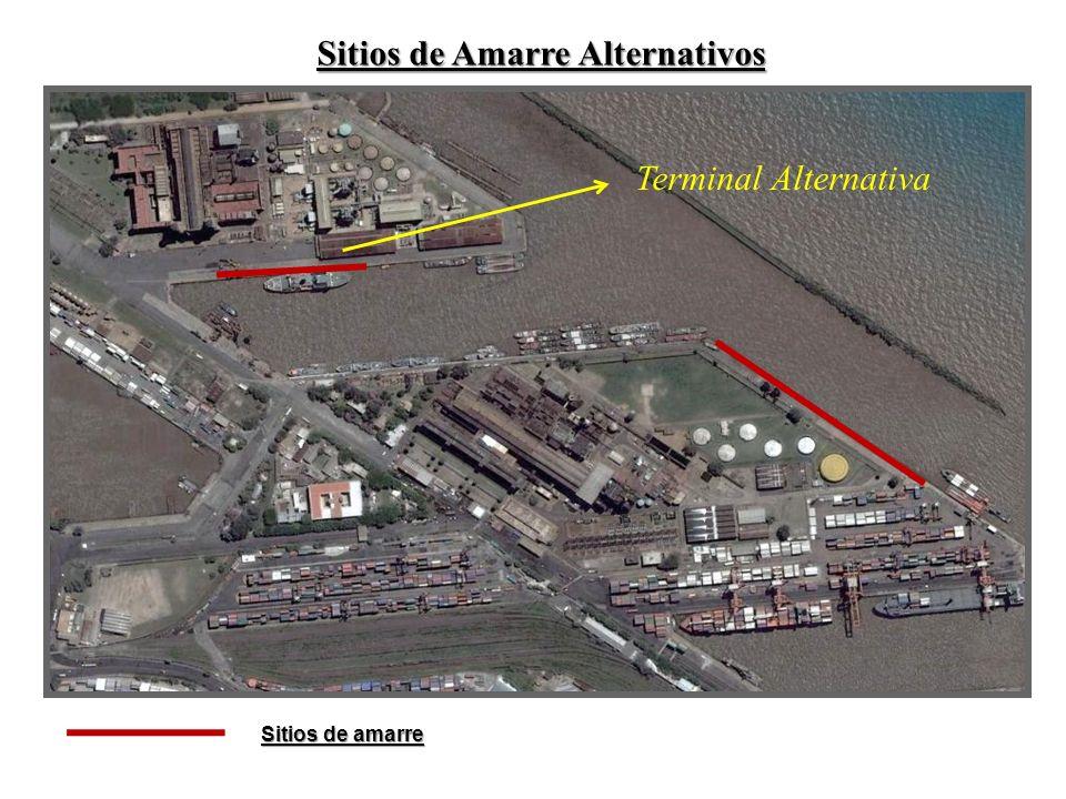 Terminal Alternativa Sitios de amarre Sitios de Amarre Alternativos