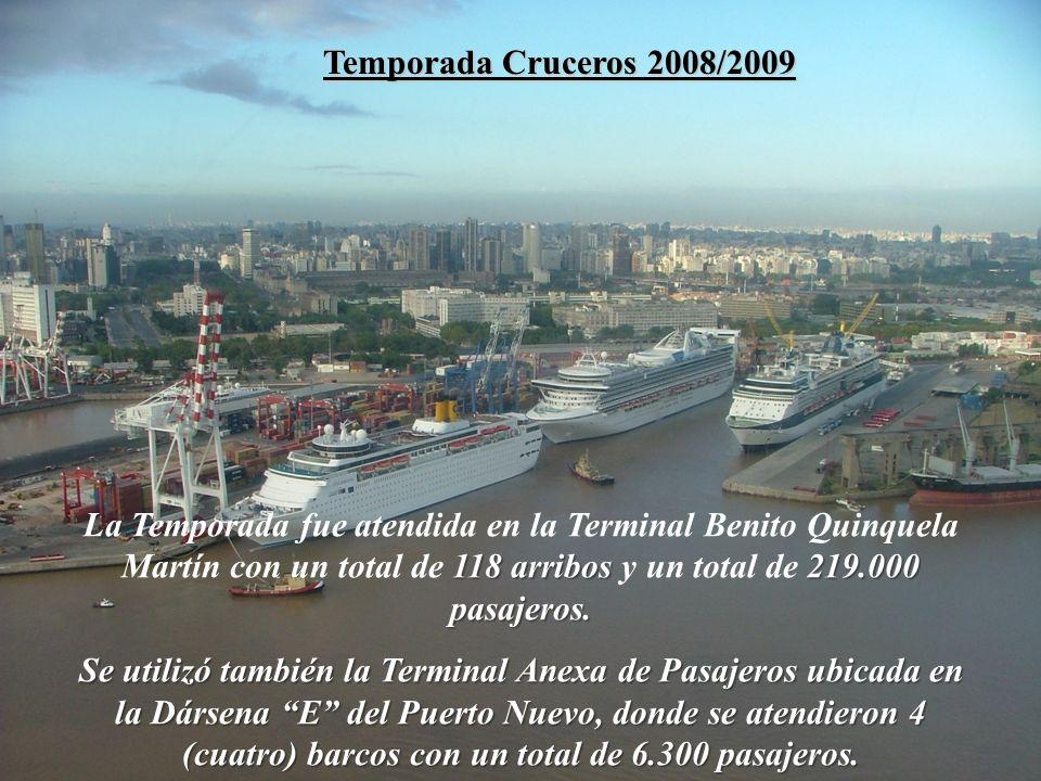 Temporada Cruceros 2006/2007 Temporada Cruceros 2008/2009 118 arribos 219.000 pasajeros. La Temporada fue atendida en la Terminal Benito Quinquela Mar