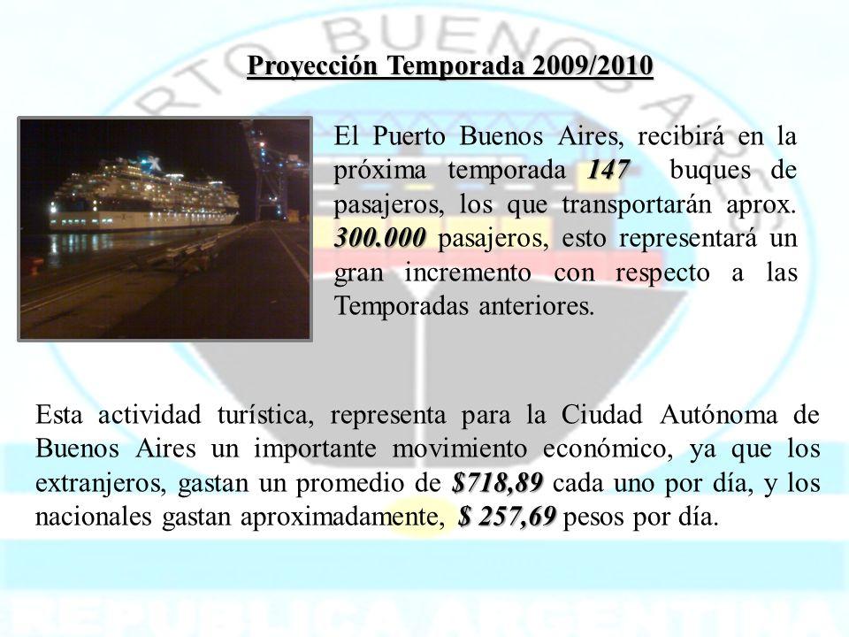 Proyección Temporada 2009/2010 147 300.000 El Puerto Buenos Aires, recibirá en la próxima temporada 147 buques de pasajeros, los que transportarán apr