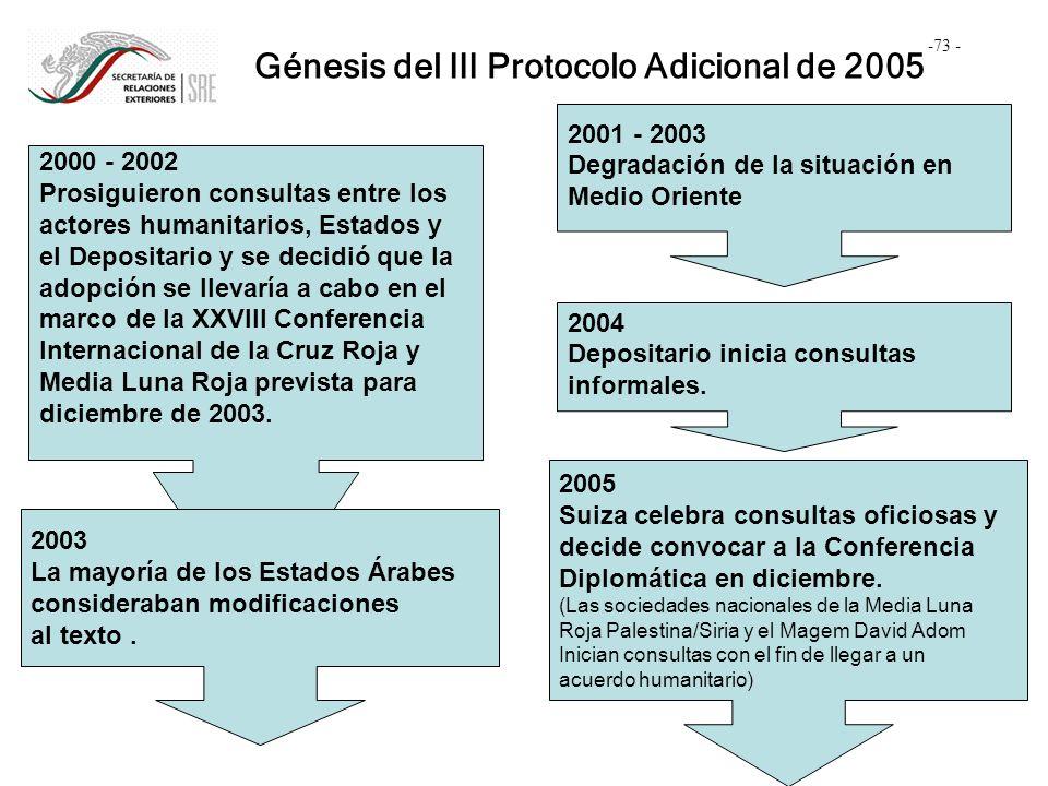 LUGAR: PARTICIPANTES: ORGANIZACIÓN: Trabajos de la Conferencia Diplomática 155 Estados 1 observador (Palestina) 3 organizaciones intergubernamentales (UE, LEA, OCI) Sistema de las Naciones Unidas (Oficina de Asuntos Jurídicos) Movimiento Internacional de la Cruz Roja y de la Media Luna Roja Presidencia Suiza Vicepresidencia (23), México incluido Comité de Verificación de Poderes: Chile Comité de Redacción: Sudáfrica Se reunió del 3 al 8 de diciembre, 2005 en Ginebra.
