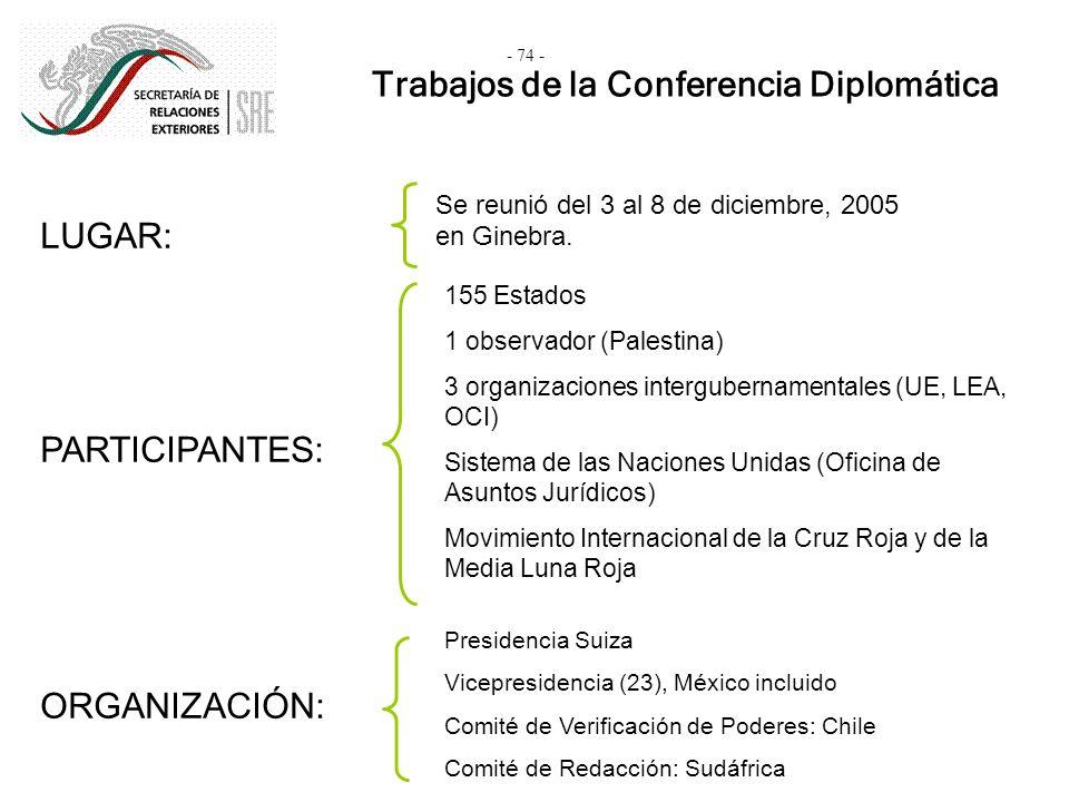 LUGAR: PARTICIPANTES: ORGANIZACIÓN: Trabajos de la Conferencia Diplomática 155 Estados 1 observador (Palestina) 3 organizaciones intergubernamentales