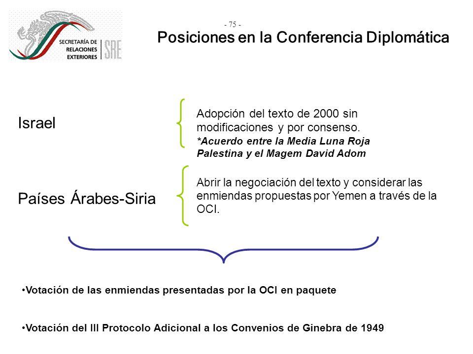 Enmiendas OCI III Protocolo Adicional Votaciones en la Conferencia Diplomática 144 Estados habilitados 107 votaron 35 a favor 72 en contra No aprobadas 144 Estados habilitados 125 votaron 98 a favor 27 en contra 10 abstenciones Aprobado - 76 -
