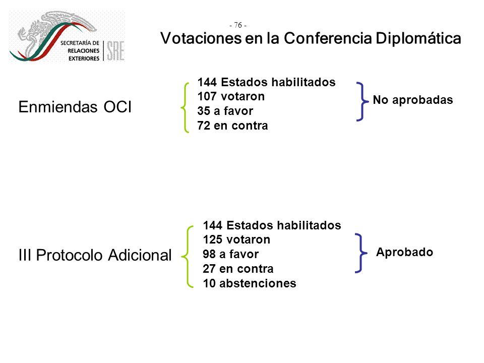 Enmiendas OCI III Protocolo Adicional Votaciones en la Conferencia Diplomática 144 Estados habilitados 107 votaron 35 a favor 72 en contra No aprobada