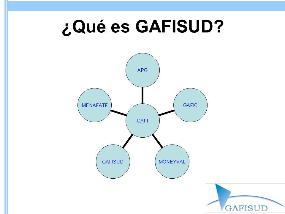 ¿Qué es GAFISUD? GAFI APGGAFICMONEYVALGAFISUDMENAFATF