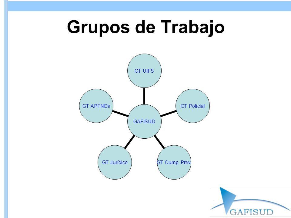 Grupos de Trabajo GAFISUD GT UIFS GT Policial GT Cump. Prev. GT Jurídico GT APFNDs