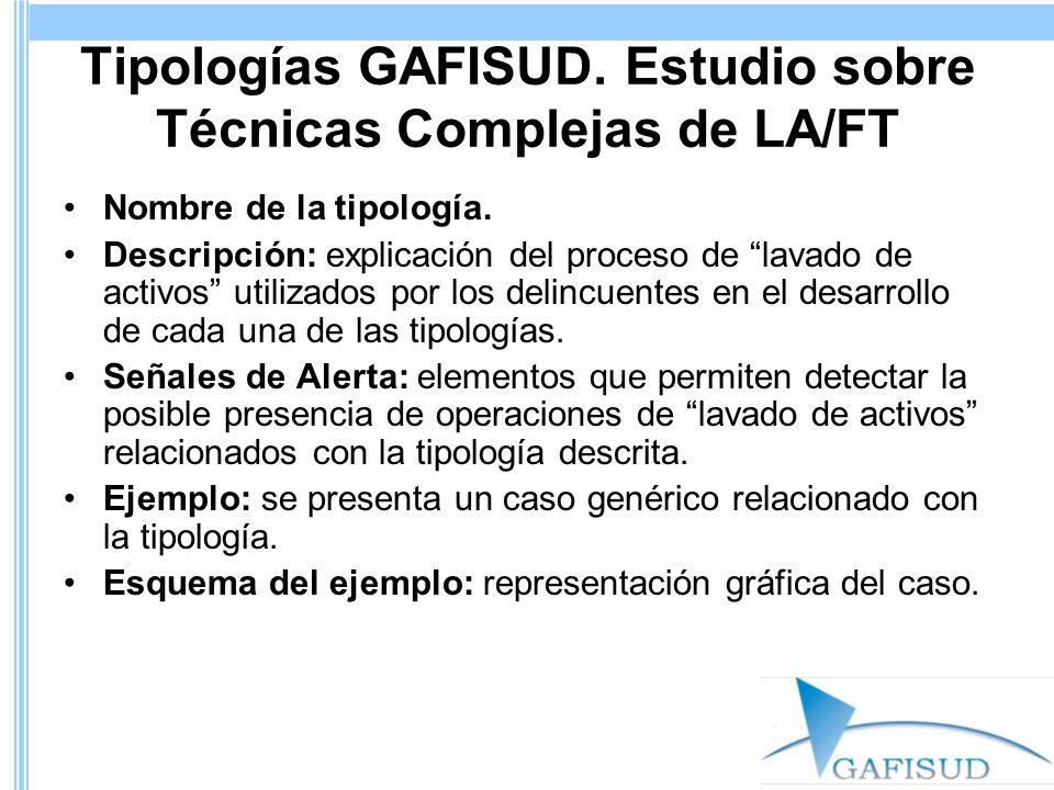 Tipologías GAFISUD. Estudio sobre Técnicas Complejas de LA/FT Nombre de la tipología. Descripción: explicación del proceso de lavado de activos utiliz