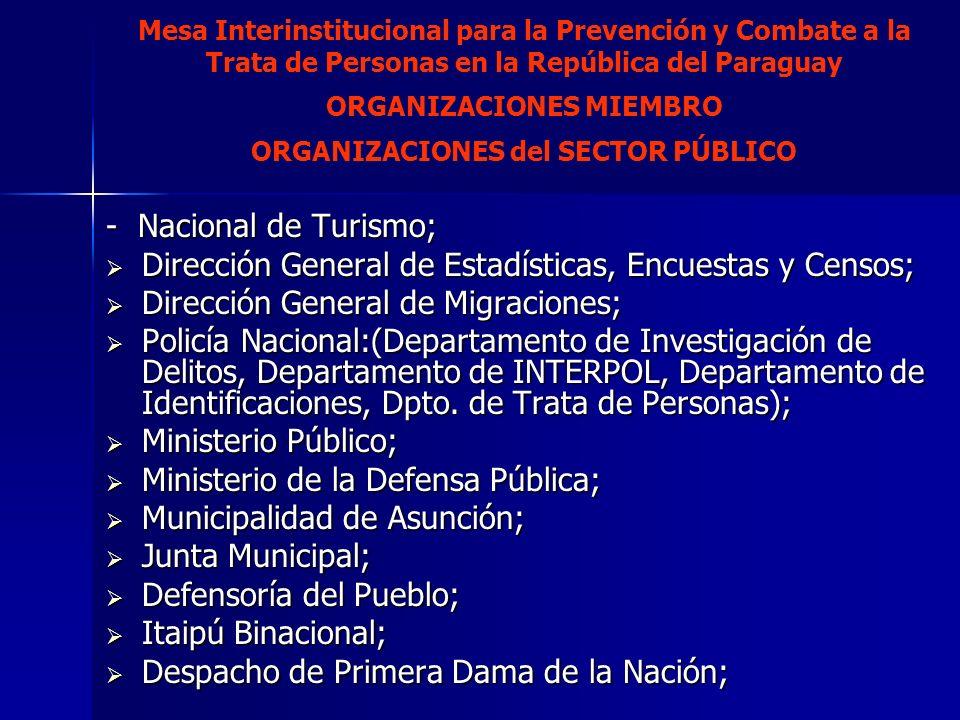 - Nacional de Turismo; Dirección General de Estadísticas, Encuestas y Censos; Dirección General de Estadísticas, Encuestas y Censos; Dirección General