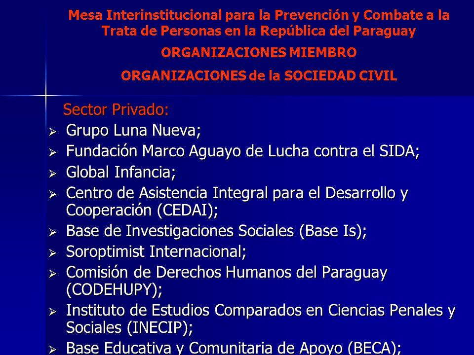 Sector Privado: Sector Privado: Grupo Luna Nueva; Grupo Luna Nueva; Fundación Marco Aguayo de Lucha contra el SIDA; Fundación Marco Aguayo de Lucha co