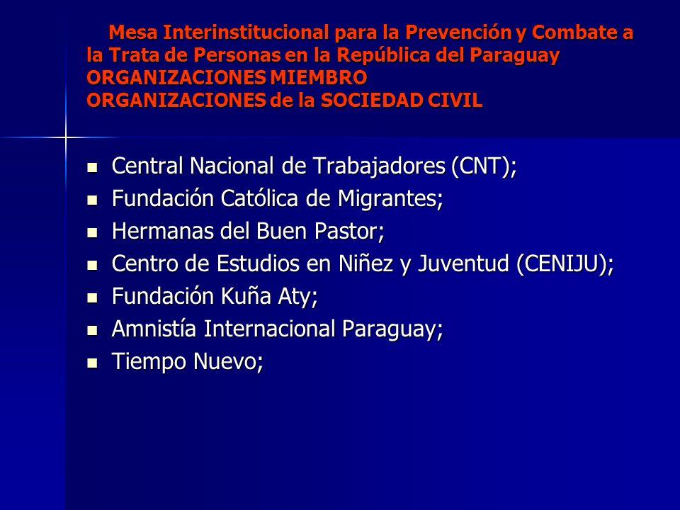 Mesa Interinstitucional para la Prevención y Combate a la Trata de Personas en la República del Paraguay ORGANIZACIONES MIEMBRO ORGANIZACIONES de la S