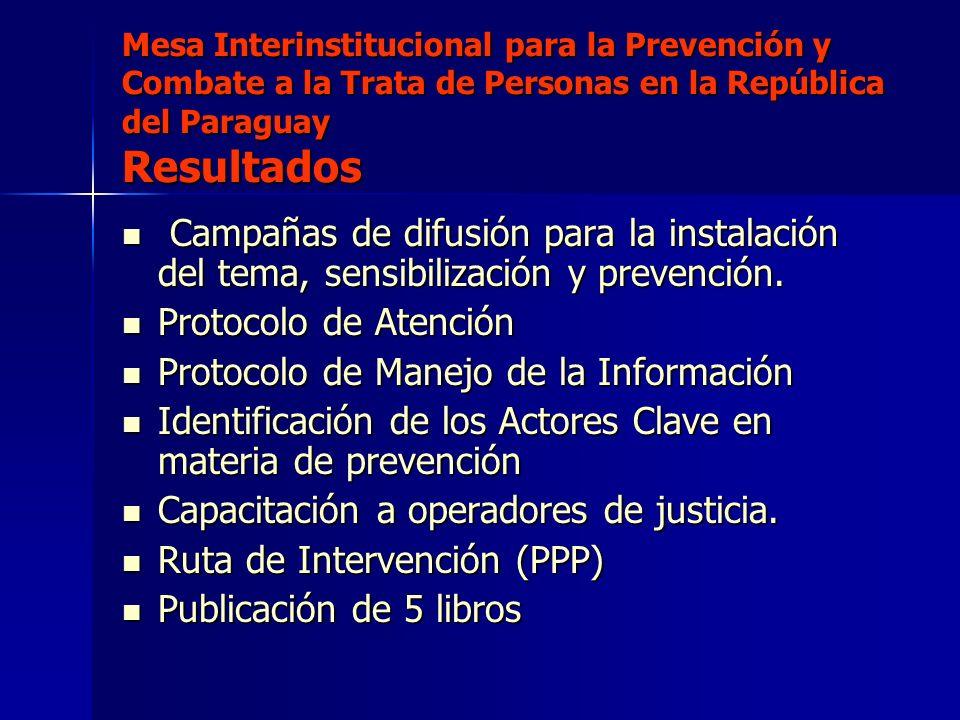 Mesa Interinstitucional para la Prevención y Combate a la Trata de Personas en la República del Paraguay Resultados Campañas de difusión para la insta
