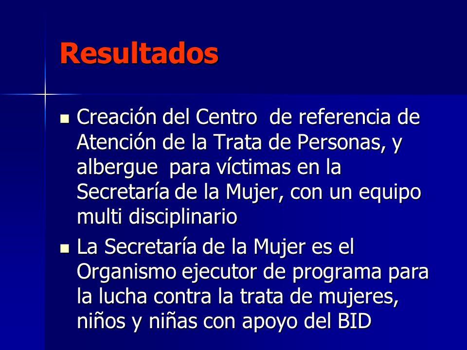 Resultados Creación del Centro de referencia de Atención de la Trata de Personas, y albergue para víctimas en la Secretaría de la Mujer, con un equipo