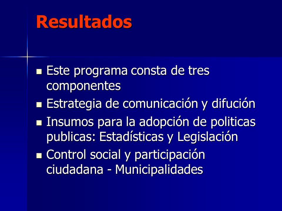Resultados Este programa consta de tres componentes Este programa consta de tres componentes Estrategia de comunicación y difución Estrategia de comun