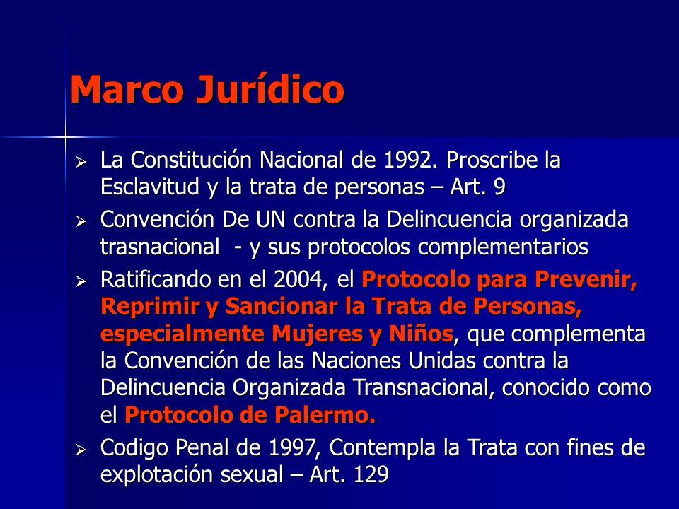 La Constitución Nacional de 1992. Proscribe la Esclavitud y la trata de personas – Art. 9 La Constitución Nacional de 1992. Proscribe la Esclavitud y