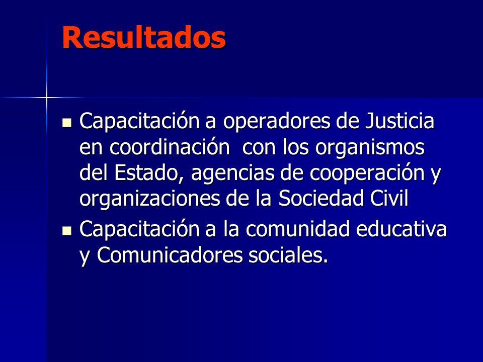 Resultados Capacitación a operadores de Justicia en coordinación con los organismos del Estado, agencias de cooperación y organizaciones de la Socieda