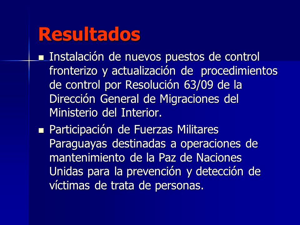 Resultados Instalación de nuevos puestos de control fronterizo y actualización de procedimientos de control por Resolución 63/09 de la Dirección Gener