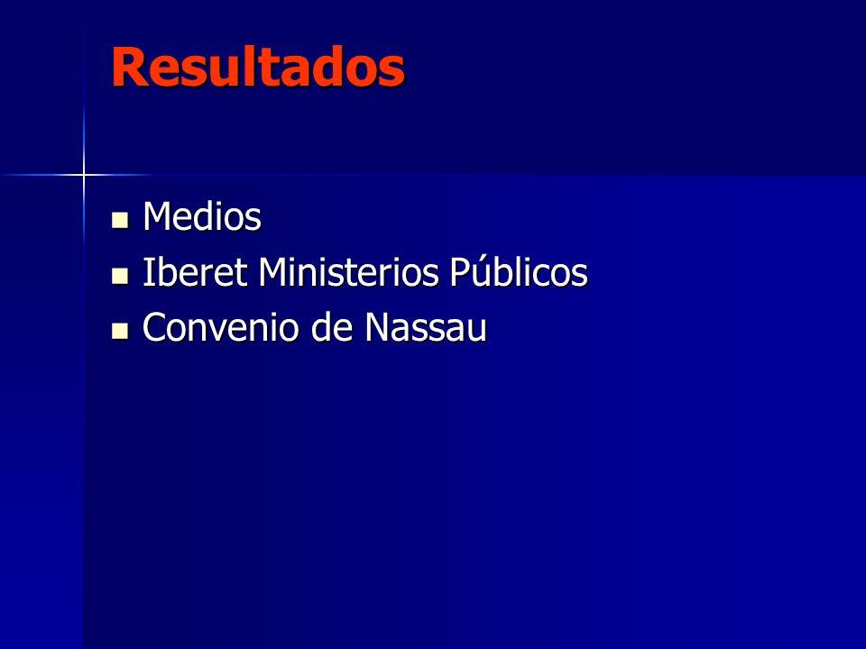 Resultados Medios Medios Iberet Ministerios Públicos Iberet Ministerios Públicos Convenio de Nassau Convenio de Nassau